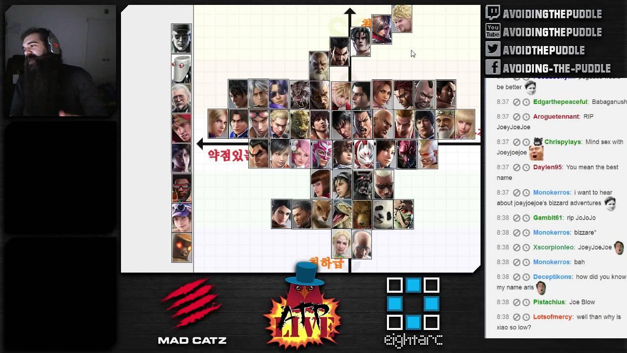 Tekken 7 Tier List Vuheavenly